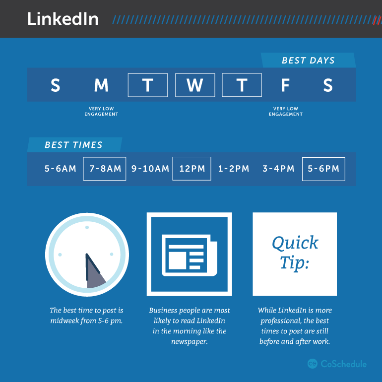 Infographic - Best Times To Post On LinkedIn