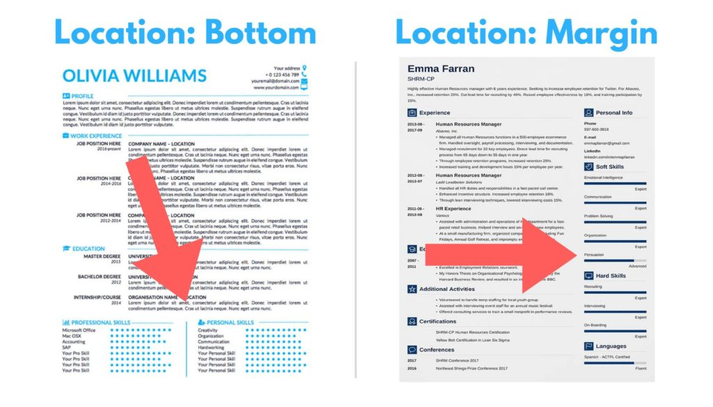 Resume Skills Section Placement Graphic