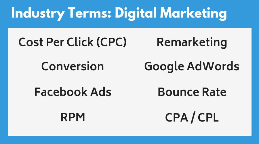 Examples of Digital Marketing Industry Specific Terms