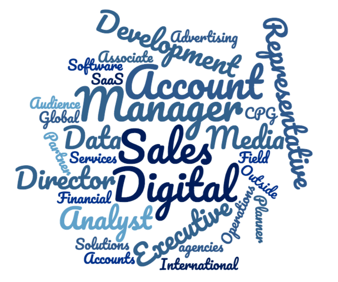 Wordcloud of Job Title Keywords for LinkedIn headline