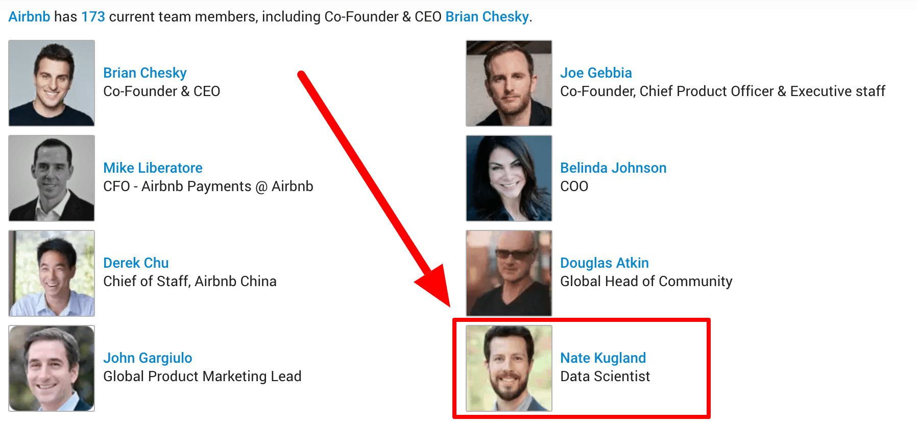 Screenshot of AirBnB executive team on Crunchbase