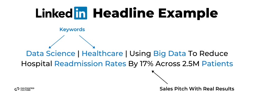 LinkedIn Headline Example: Data Science | Healthcare | Using Big Data To Reduce Hospital Readmission Rates By 17% Across 2.5M Patients