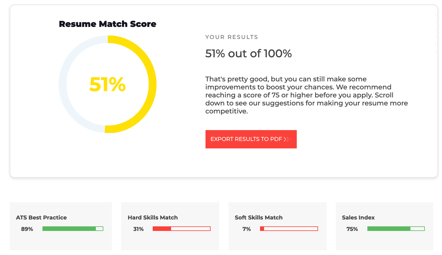 ResyMatch.io Resume Scanner Results Score