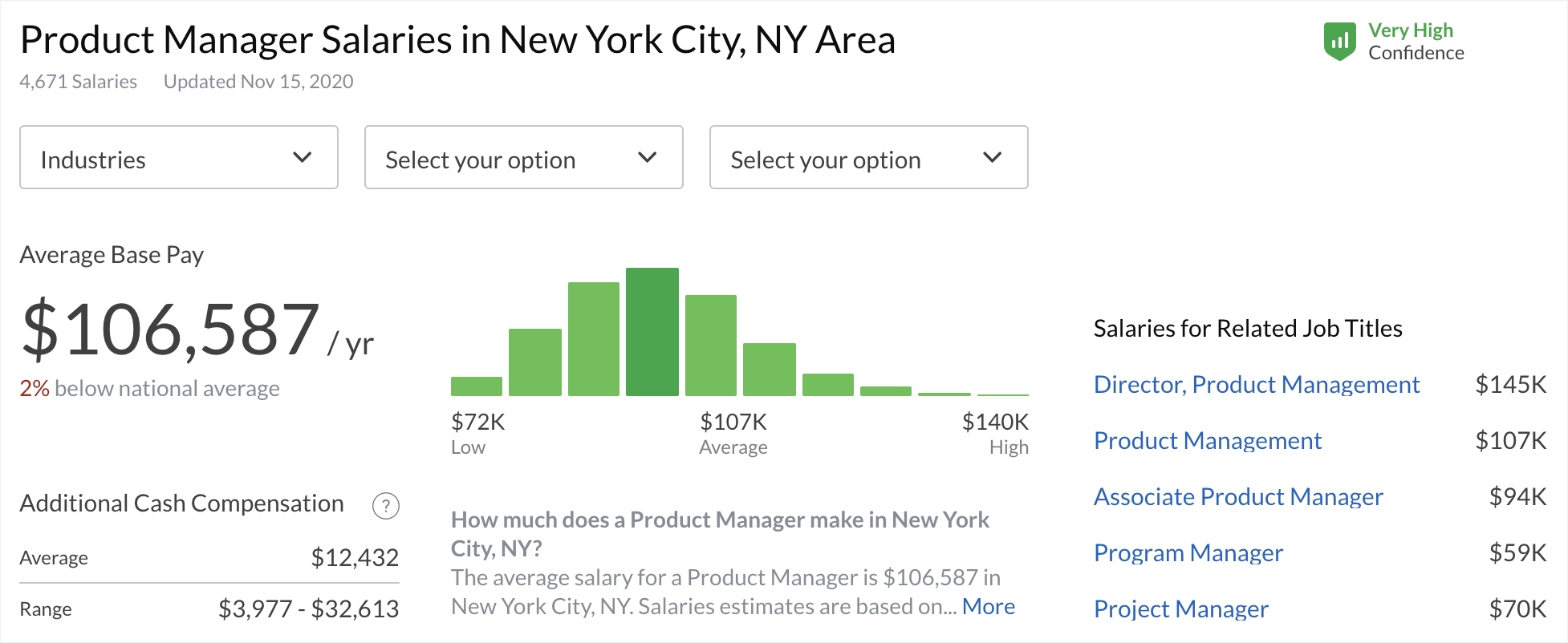 Example of Desired Salary for Product Managers in New York
